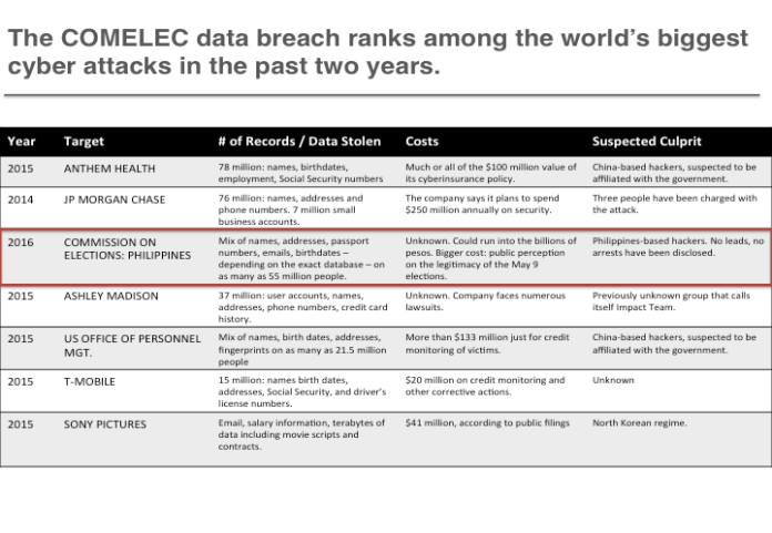 Blog - Data Breaches